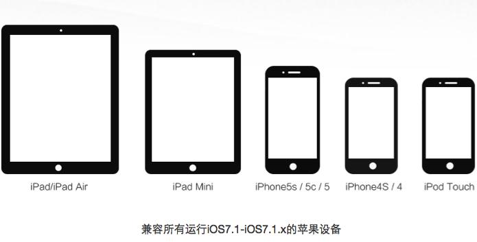 Saiu o jailbreak do iOS 7.1.x: é o aplicativo chinê Pangu (Foto: Reprodução/Edivaldo Brito)