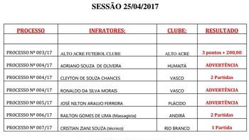 Resultado julgamentos processos Acreano 2017 (Foto: Reprodução/FFAC)