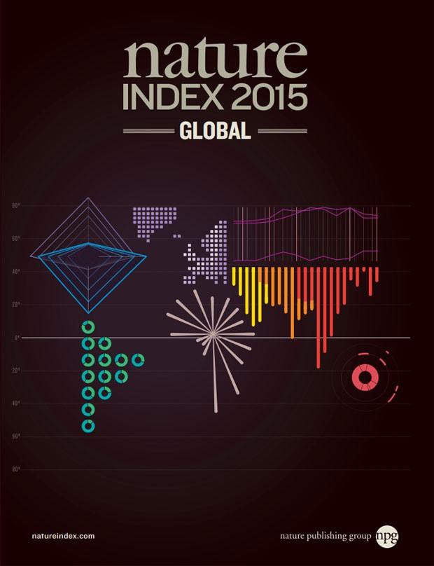 Capa do relatório da Nature sobre divulgações científicas feitas pelos países. Documento analisou publicações feitas em 2014 (Foto: Reprodução/Nature)