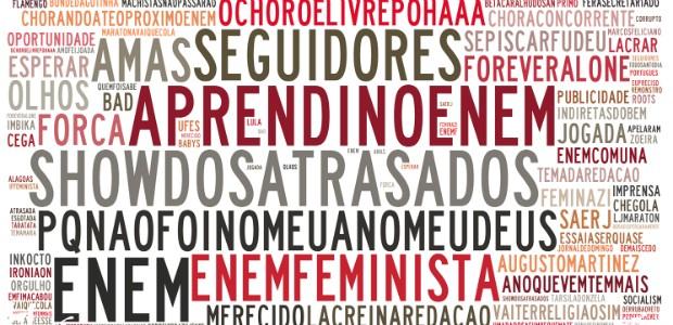 Hashtags mais usadas (Foto: Divulgação/ Labic)