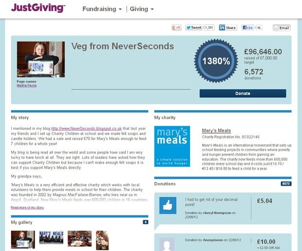 Na manhã da sexta-feira (20), a página de arrecadação de Martha na internet já somava 96.646,00 libras em doações (cerca de R$ 310 mil) (Foto: Reprodução)