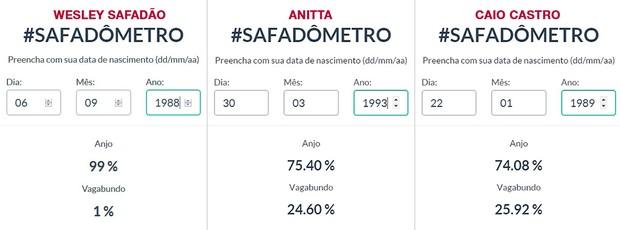 Wesley Safadão | Anitta | Caio Castro (Foto: Reprodução / Site Safadômetro)