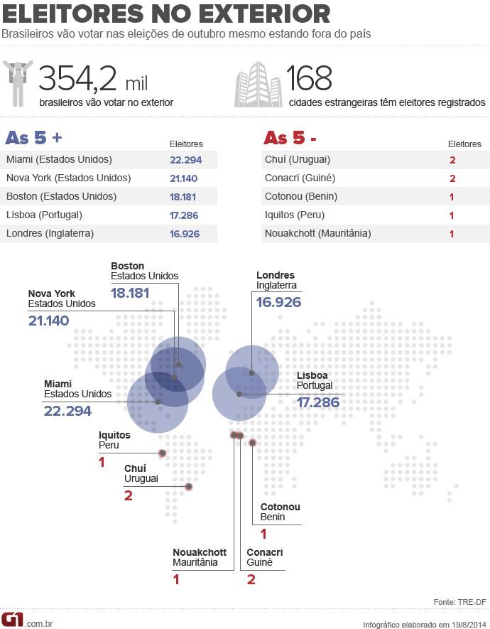 Cidades em que os eleitores vão votar no exterior