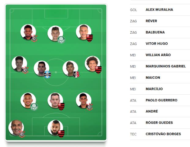 BLOG: Cartola FC: confirmei meu time para rodada 16; veja dicas de top