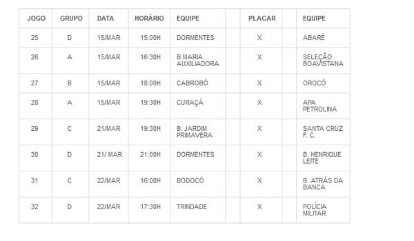 Tabela da quarta rodada da Copa TV Grande Rio de Futsal (Foto: Divulgação Evento)
