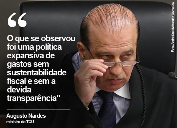 Augusto Nardes, durante julgamento das contas de Dilma no TCU (Foto: André Dusek/Estadão Conteúdo)