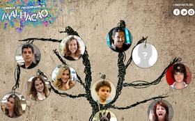 A divertida árvore genealógica da família de Vera e Ronaldo