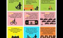 Ciclistas reclamam da falta de normatização em BH (BH em Ciclo/Divulgação)
