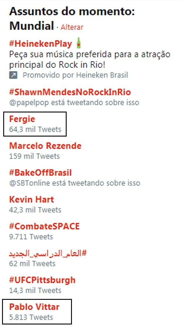 Pabllo Vittar e Fergie dominam TTs no Twitter  (Foto: Reprodução)