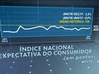Confiança do consumidor sobe em janeiro, segundo pesquisa da CNI