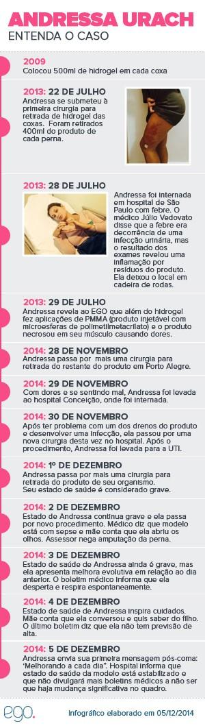 Andressa Urach - Entenda o caso - 05-12-2014 (Foto: EGO)