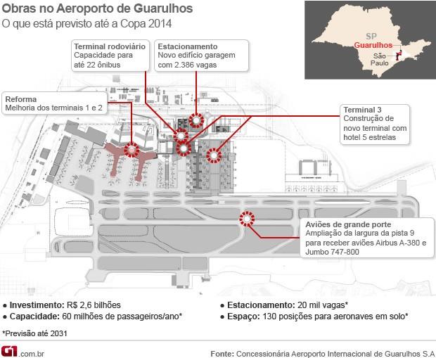 Arte aeroporto (Foto: Arte/G1)
