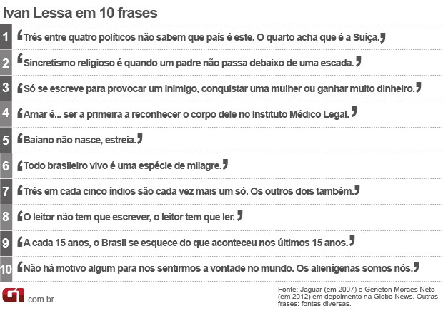 Frases ivan lessa (Foto: Divulgação)