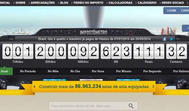 Brasileiro já pagou mais de R$ 1,2 tri de impostos em 2014. (Foto: Reprodução / /www.impostometro.com.br)