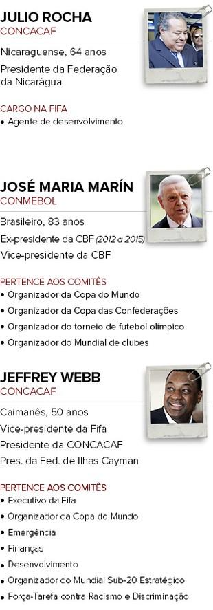 Fichas Acusados FIFA parte 2 (Foto: infoesporte)