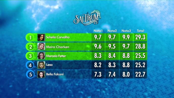 A tabela das mulheres: Scheila, Maíra e Marcela estão na final (Foto: TV Globo)