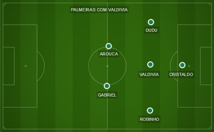 Com Valdivia em campo, Allione pode perder a vaga entre os titulares (Foto: Reprodução)