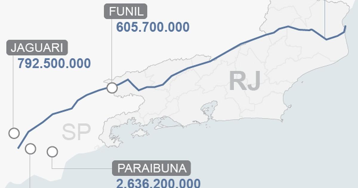 Entenda como funciona o abastecimento de água no RJ - Globo.com