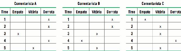 Tabelas com palpites sobre jogos (Foto: Reprodução/UERJ)