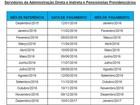 Governo do RJ divulga calendário de pagamento de servidores em 2016