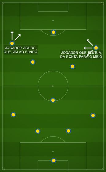 campinho Dudu seleção brasileira (Foto: Arte: GloboEsporte.com)