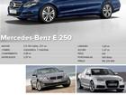 Primeiras impressões: novo Mercedes-Benz E 250