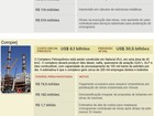 Atraso, erro e sobrepreço multiplicam custos de refinarias da Petrobras