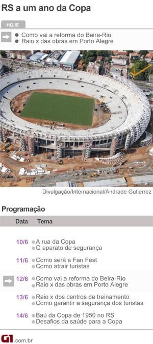 Arte 1 ano da Copa Beira-Rio (Foto: Arte/G1)