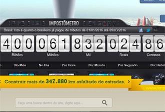Brasileiros já pagaram R$ 400 bilhões em impostos este ano (Foto: Reprodução/Impostômetro)
