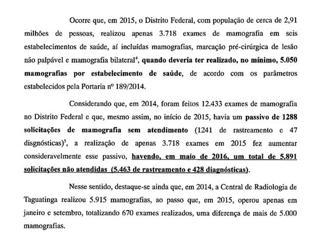 Ofício do Ministério Público Federal diz que número de exames no DF está abaixo do que esperado (Foto: Reprodução)