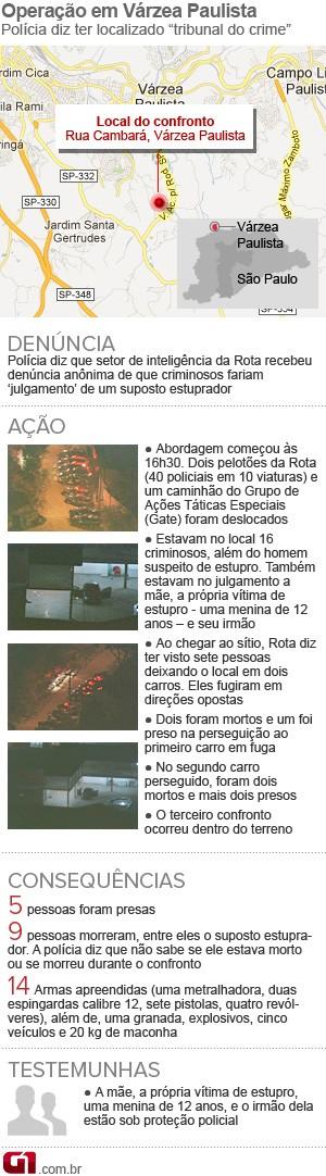 Entenda a operação da Rota - V1 (Foto: Arte/G1)
