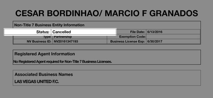Márcio Granada e Las Vegas United - Status Cancelled (Foto: Infografia )