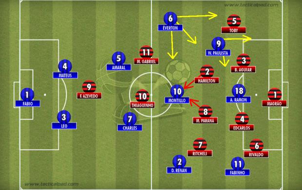Análise tática de Cruzeiro x Sport (Foto: Leonardo Figueiredo / TV Globo Minas)