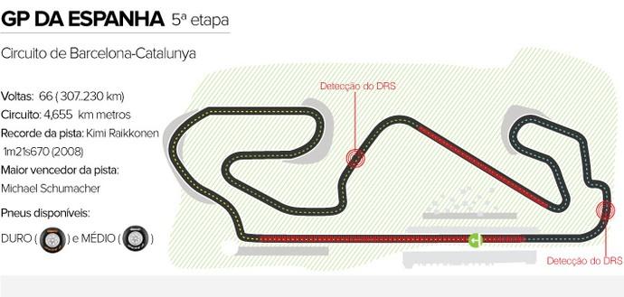 Circuito GP da Espanha (Foto: Editoria de arte)