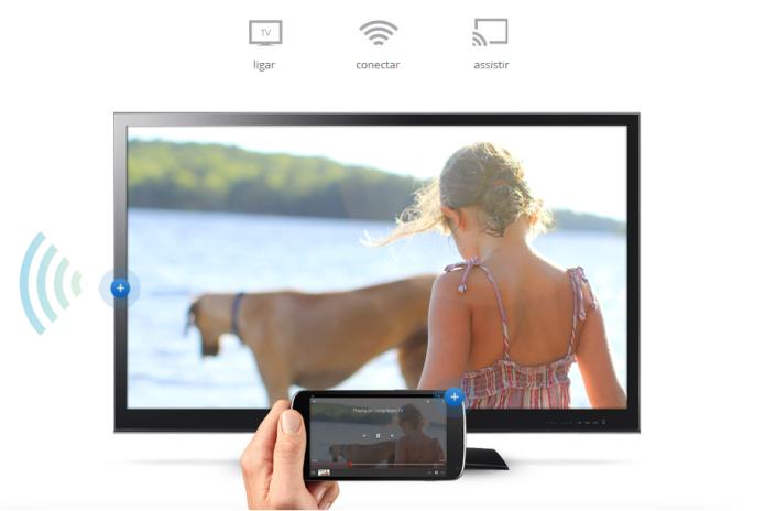 Usar o Chromecast é muito fácil e simples (Foto: Divulgação)