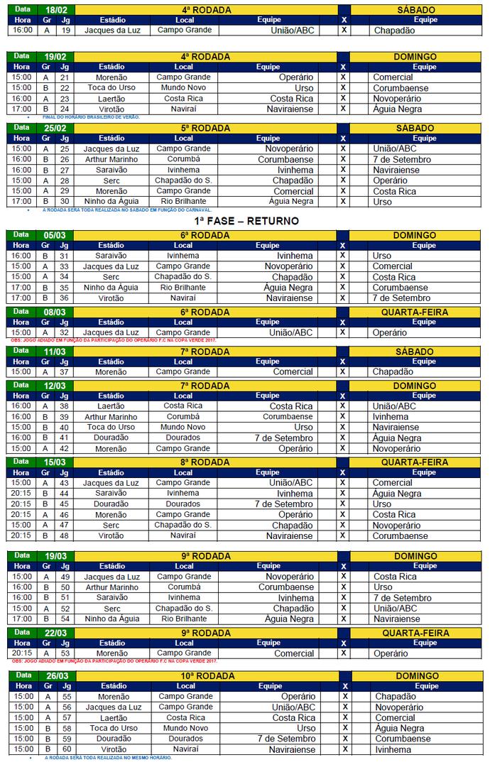 Complemento da tabela do Campeonato Sul-Mato-Grossense 2017 (Foto: Reprodução)