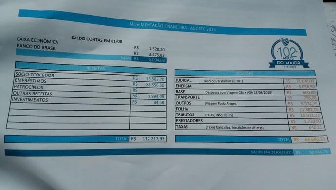 Conselho deliberativo do CSA presta contas do mês de agosto (Foto: Augusto Oliveira/GloboEsporte.com)