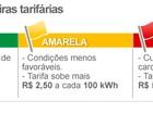 Aneel propõe reduzir em 18% bandeira vermelha da conta de luz
