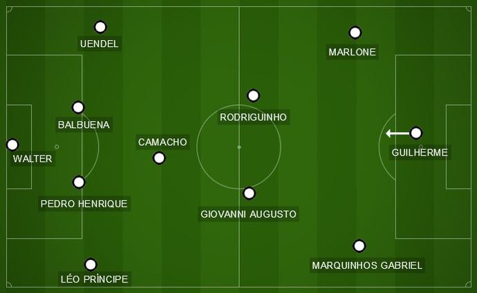 campinho - Santa Cruz x Corinthians (Foto: GloboEsporte.com)