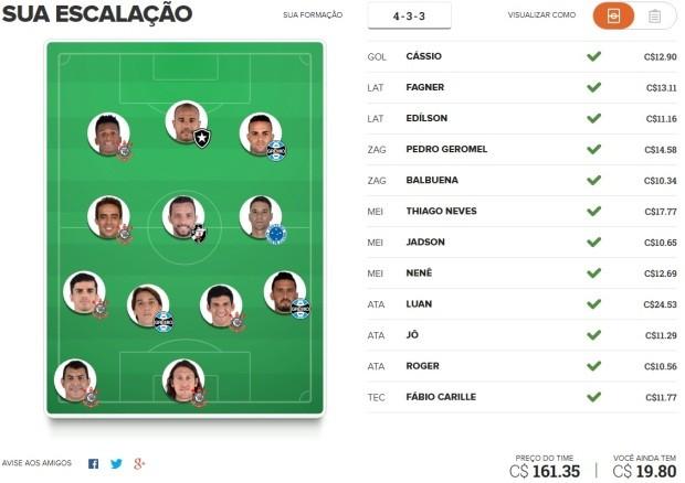 BLOG: Dicas rodada #14: Corinthians e Grêmio são a espinha dorsal do Hespana EC