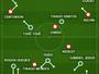 Análise: Palmeiras desmorona após o gol e acaba dominado pelo São Paulo