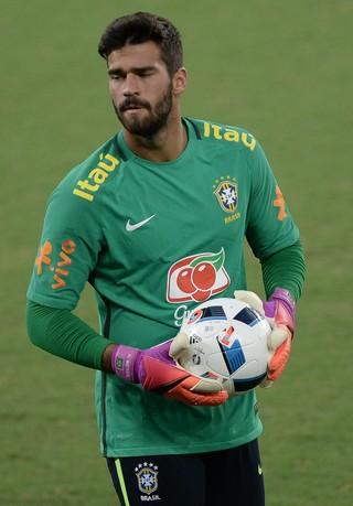 Alisson faz 1 ano como titular e iguala marca de goleiros de Copa na Seleção 79b5a631e36b3