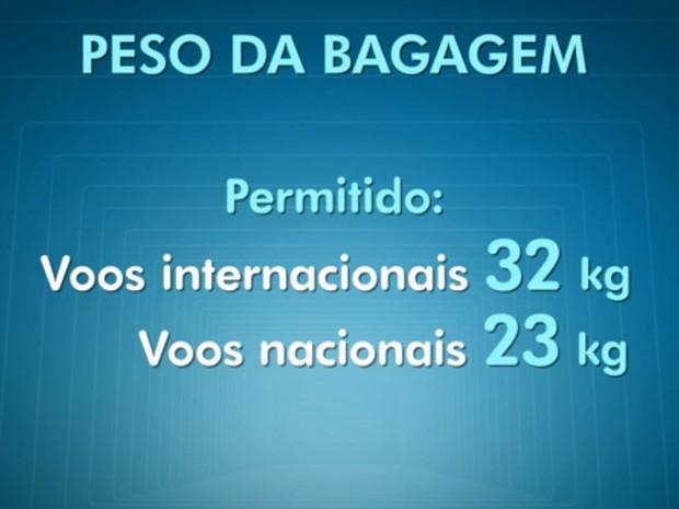 Veja qual é o peso permitido para cada passageiro levar (Foto: TV Globo/Reprodução)