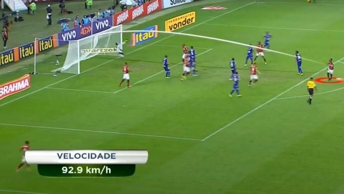 No Detalhe Luiz Antonio Flamengo Cruzeiro (Foto: Reprodução / SporTV)