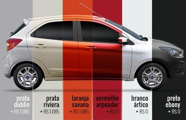 Novo Ford Ka cores (Foto: Reprodução)