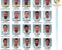 Sem Tevez, Argentina divulga lista de convocados para a Copa América
