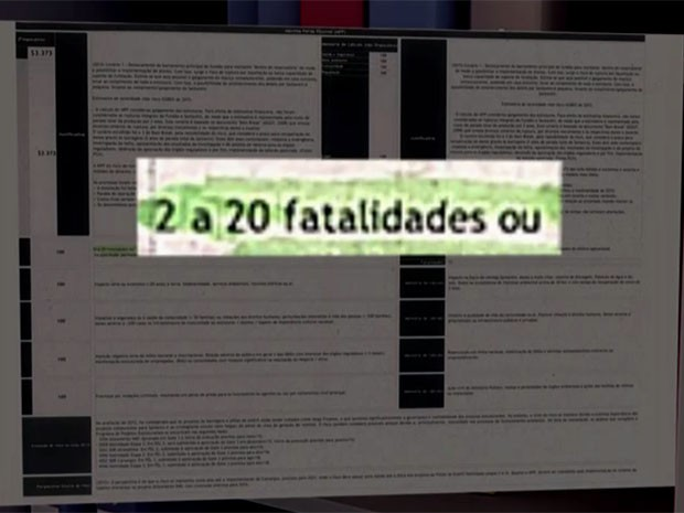 Documento da Samarco apreendido previa de 2 a 20 mortes em caso de rompimento da barragem (Foto: Reprodução/ TV Globo)