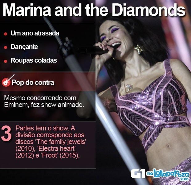 Marina and the Diamonds se apresentou no Lollapalooza (Foto: Fábio Tito/G1)