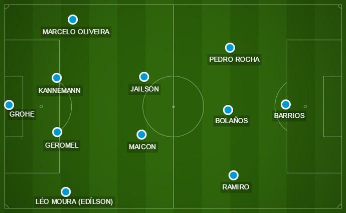 Grêmio campinho Barrios (Foto: Reprodução)