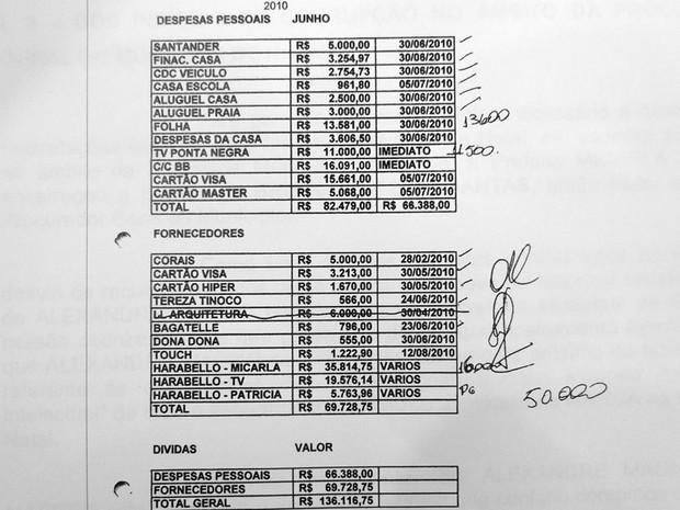 Despesas pessoais de Micarla de Sousa somam mais de R$ 130 mil mensais (Foto: Reprodução)